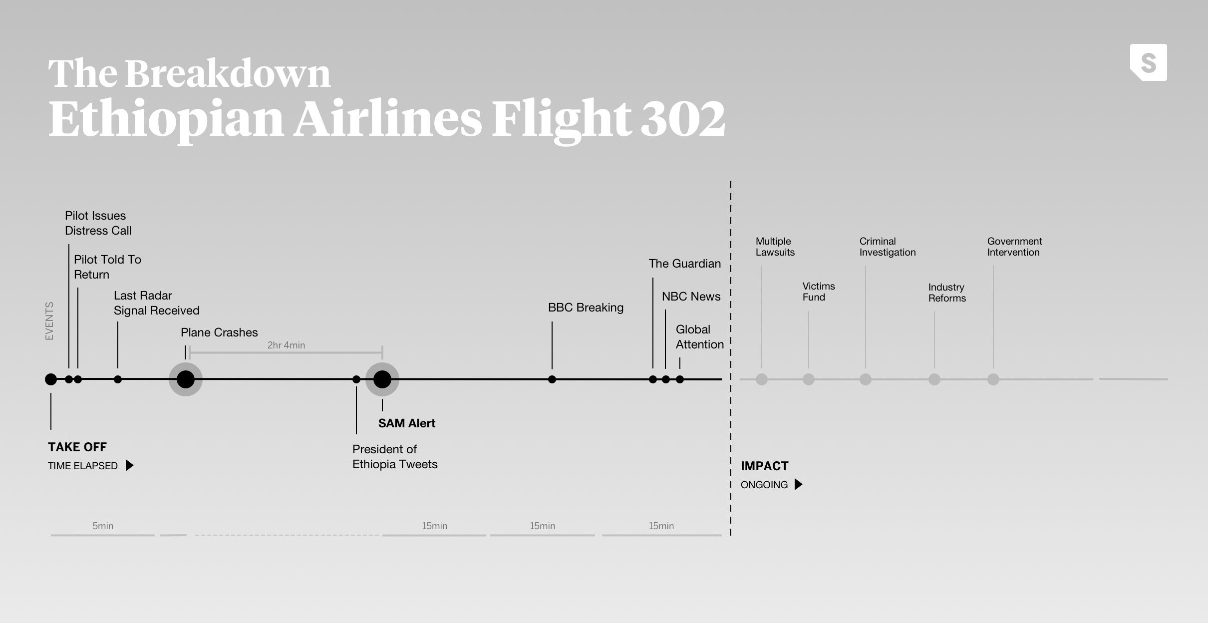 EthiopianAirlines.jpeg